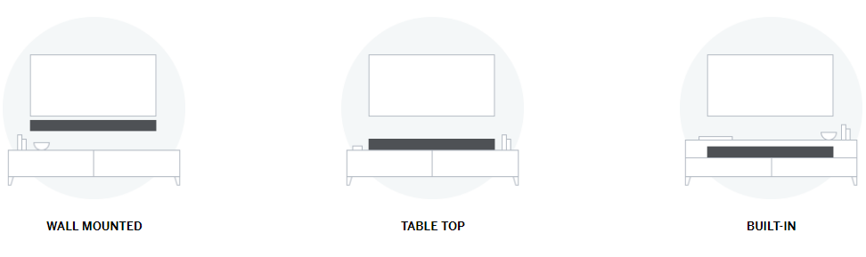 Soundbar Placement Options